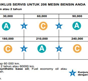 siklus-service-2th